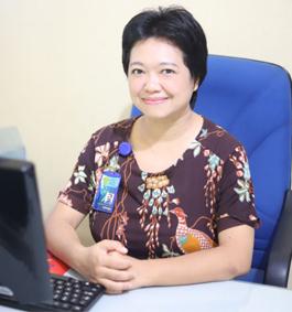 Angelia Adrian, Ph.D